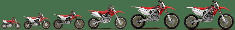 motocross motorrad mx academy. Black Bedroom Furniture Sets. Home Design Ideas